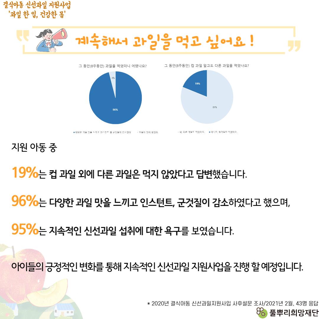신선과일카드뉴스_004.jpg